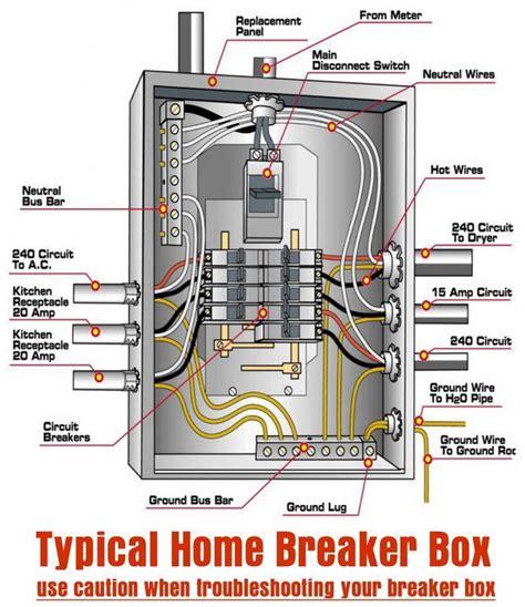 House Electrical Box Wiring Diagram (ePUB/PDF) on house diagram, electronics circuits, zener diode circuits, house lighting circuits, 741 op-amp circuits, house electrical circuits,
