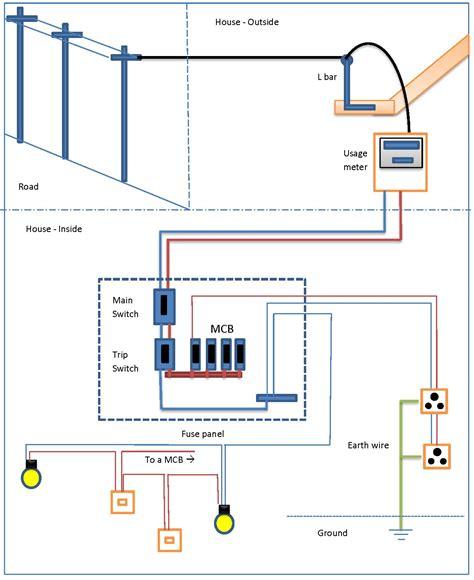 Fabulous House Wiring Diagram Nz Epub Pdf Wiring Database Denligelartorg