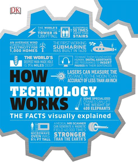 How Technology Works The Facts Simply Explained