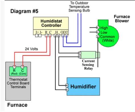 Humidity Wiring Diagram (Free ePUB/PDF)