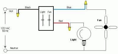 Hunter 27183 Wiring Diagram (ePUB/PDF)