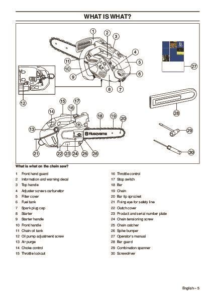 Husqvarna Chainsaw Owners Manual (ePUB/PDF)