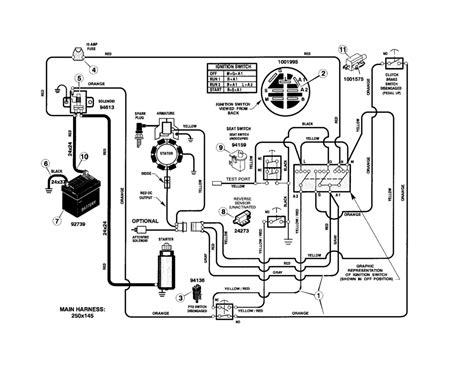 husqvarna riding lawn mower wiring diagram | pdf/epub liry on 2003  mitsubishi galant wiring