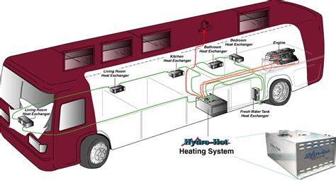 hydro hot wiring diagram