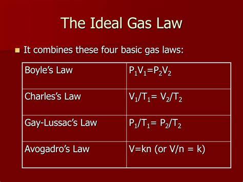 Ideal Gas Laws Introduction (ePUB/PDF) Free
