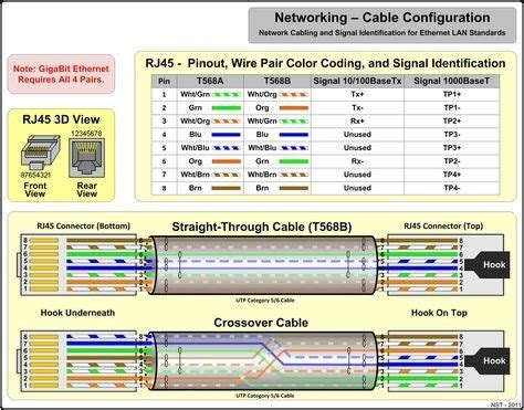 Images Of Gigabit Ether Wiring Diagram Wire on dimensions wiring diagram, apple wiring diagram, router wiring diagram, networking wiring diagram, pci express wiring diagram, switches wiring diagram, fast wiring diagram, wifi wiring diagram, general wiring diagram, ethernet wiring diagram, satellite wiring diagram, metro wiring diagram, panasonic wiring diagram, power jack wiring diagram, modem wiring diagram, toshiba wiring diagram, firewall wiring diagram, msi wiring diagram, software wiring diagram, asus wiring diagram,