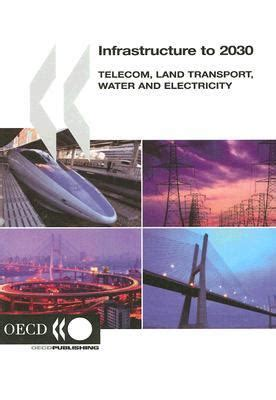 Infrastructure To 2030 Telecom Land Transport Water And Electricity