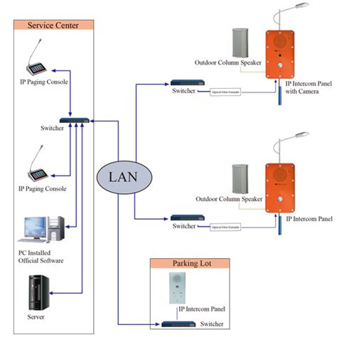 bell systems wiring diagram images bell system wiring intercom system diagrams