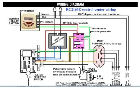 Intermatic Photo Control Wiring Diagram (ePUB/PDF) Free