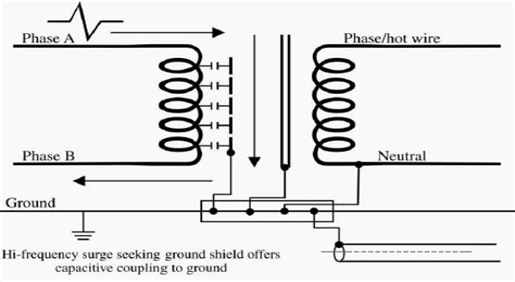 three phase isolation transformer wiring diagram images isolation transformer schematic diagram car electrical