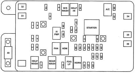 isuzu ascender fuse box diagram