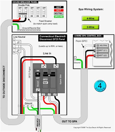 Brilliant Jacuzzi Wiring Diagram Epub Pdf Wiring Cloud Hisonuggs Outletorg
