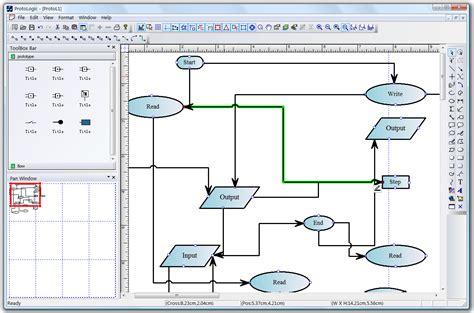Java Logic Diagram