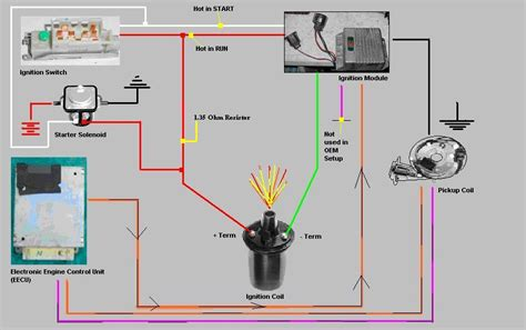 For Cj Ignition Wiring Diagram - Wiring Diagram | 1980 Cj7 Ignition Wiring Diagrams |  | cars-trucks24.blogspot.com