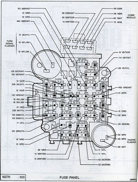jeep comanche fuse box diagram