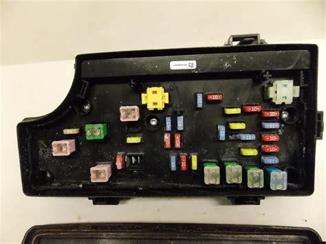 Jeep Relay And Fuse Box (ePUB/PDF)