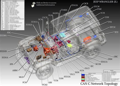 Terrific Jeep Subwoofer Wiring Epub Pdf Wiring Digital Resources Biosshebarightsorg