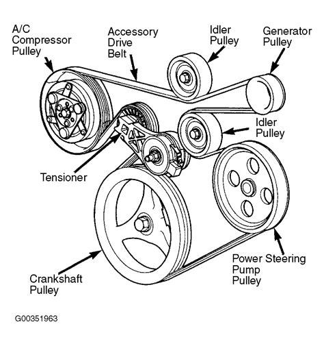 Admirable Jeep Yj Engine Belt Diagram Epub Pdf Wiring Database Obenzyuccorg