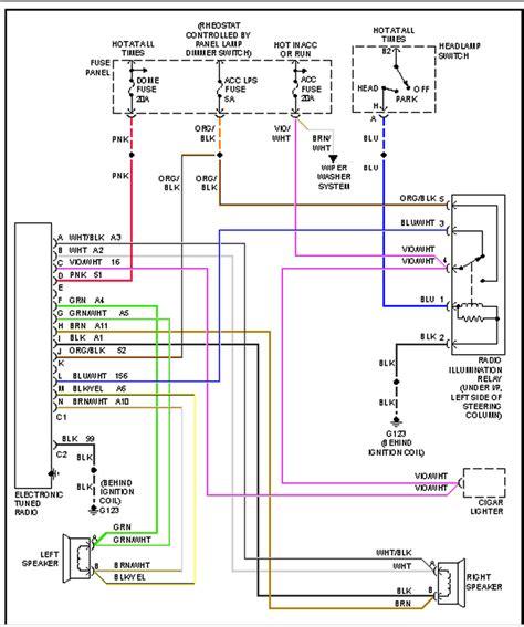 jeep yj radio wiring diagram