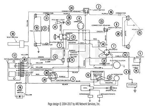 Jlg 20am Wiring Diagram (ePUB/PDF)