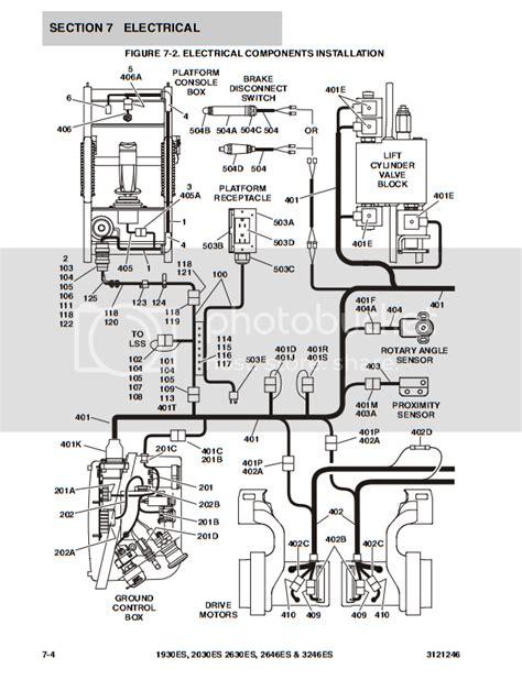 jlg cm2023 wiring diagram epub pdf jlg cm2023 wiring diagram