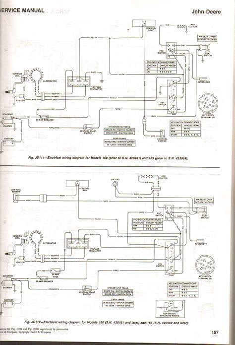 John Deere 160 Wiring Diagram (ePUB/PDF) on john deere b accessories, john deere b alternator conversion, john deere b parts diagram, john deere z225 wiring-diagram, john deere b starter diagram, john deere model b diagram, john deere 445 wiring-diagram, john deere lawn tractor electrical diagram, john deere tractor wiring, farmall wiring diagram, john deere b clutch diagram, john deere b fuel system, john deere 345 wiring-diagram, john deere b coil, john deere b carb diagram, john deere 325 wiring-diagram, john deere 4440 electrical diagram, john deere b transmission diagram, allis chalmers d14 wiring diagram, john deere b engine diagram,
