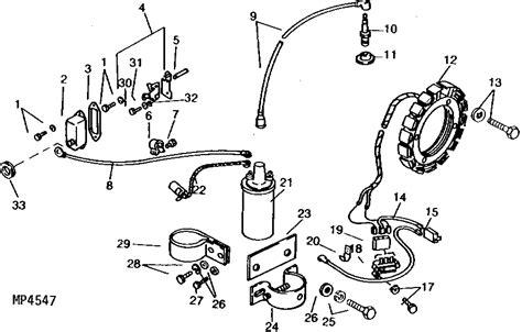 John Deere 214 Wiring Diagram (ePUB/PDF) Free on