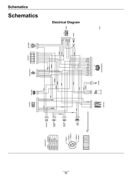 [NRIO_4796]   John Deere 5320 Wiring Diagram (ePUB/PDF) | John Deere 5320 Wiring Diagram |  | Ebook Manual Download