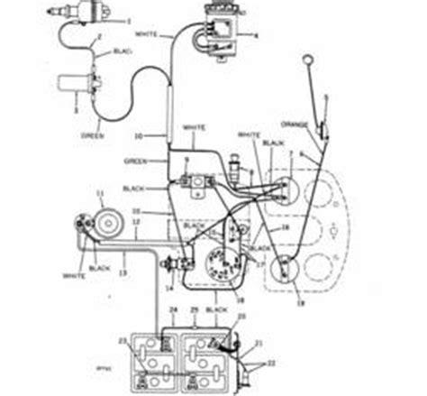 John Deere 630 Wiring Diagrams (Free ePUB/PDF) on