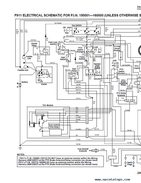 John Deere F925 Wiring Diagram (ePUB/PDF)