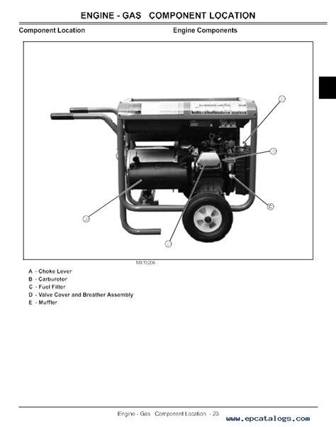 John Deere Generator Manual (ePUB/PDF) on