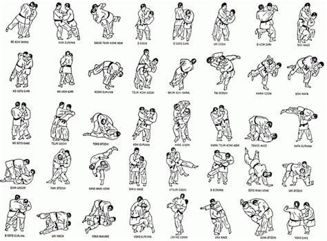Judo Methode Pratique De Travail Au Sol Vol 1 By Alain Valin