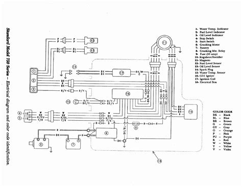 Kawasaki 750 Sxi Wiring Diagram (Free ePUB/PDF)