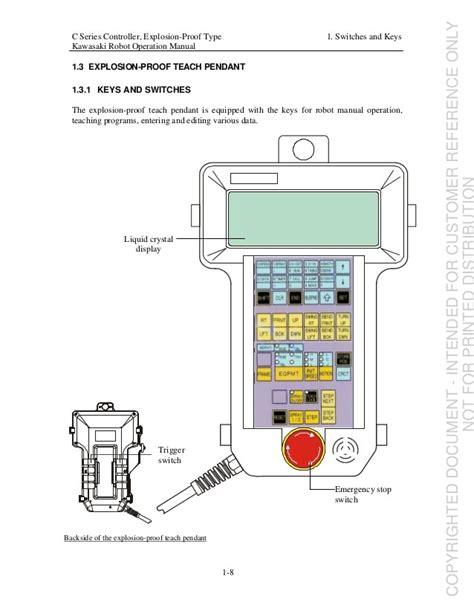Kawasaki C Controller Manual (Free ePUB/PDF)