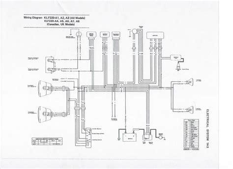 on h1b 500 kawasaki wiring diagram