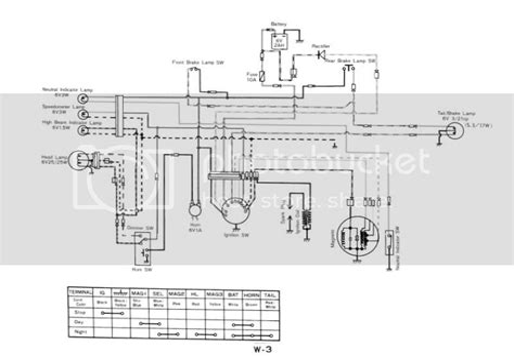 kawasaki hdx wiring diagram