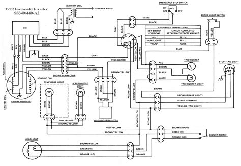 Kawasaki Ke 100 Wiring Diagram (ePUB/PDF)