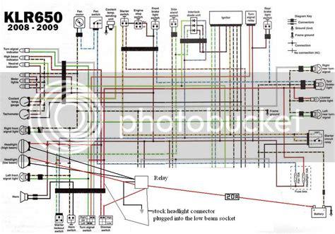 Kawasaki Klr650 Wiring Diagrams ePUB/PDF on