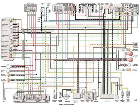 Kawasaki Zx7r Wiring Diagram (ePUB/PDF) Free on