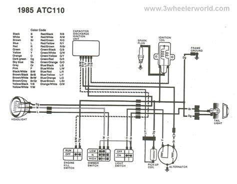 kazuma 150 wire diagram