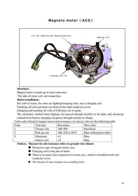 Keeway Service Manual (ePUB/PDF) Free