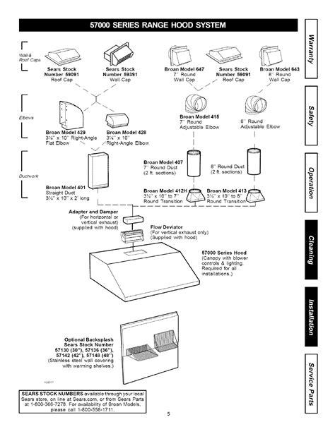 Kenmore Ventilation Hood User Manual (ePUB/PDF)