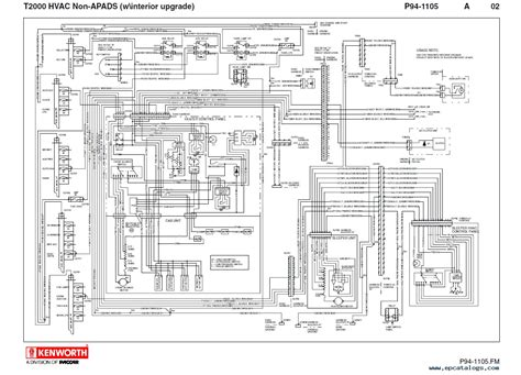 kenworth t800 wiring diagram for 2001