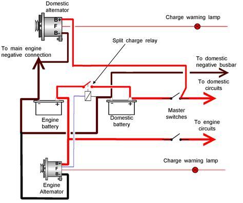 Kia Alternator Wiring Diagram (ePUB/PDF) Free