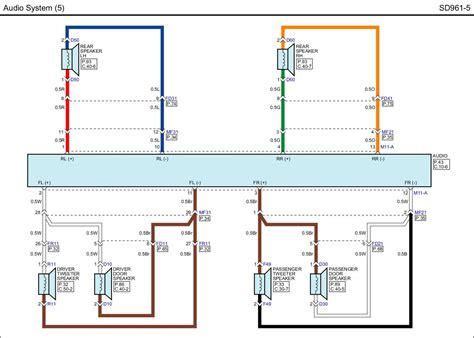 Kia Rio Audio Wiring Diagram 0aba2586950f8c7577de83c42facbe59 Portal Nbasblconference Org