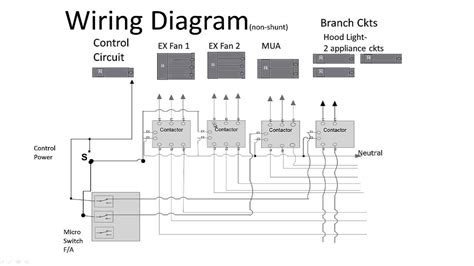 ansul shunt trip wiring diagram images feb shunt trip ansul shunt trip wiring diagram kitchen hood shunt trip breakers required