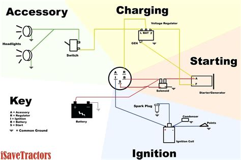 Surprising Kohler Regulator Wiring Diagram Epub Pdf Wiring 101 Akebwellnesstrialsorg