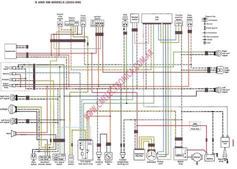ktm 690 sm wiring diagram  sms.marymount.edu.gh
