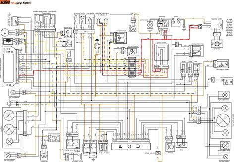 ktm 85 wiring diagram