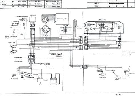 Kubota B2100 Wiring Diagram (PDF files/ePubs) on kubota zd21 parts manual, kubota zd28 service manual, kubota tractor ignition switch, kubota l2900 service manual, kubota tractor repair manual, kubota wiring diagram pdf, kubota ssv, kubota starter, kubota r630, kubota tractor b7100 on craigslist, kubota tractor prices, kubota commercial mowers, kubota l2600, kubota m7, kubota tractor wiring, kubota r530, kubota diesel key switch, kubota f3080, kubota parts prices, kubota tractor schematics,